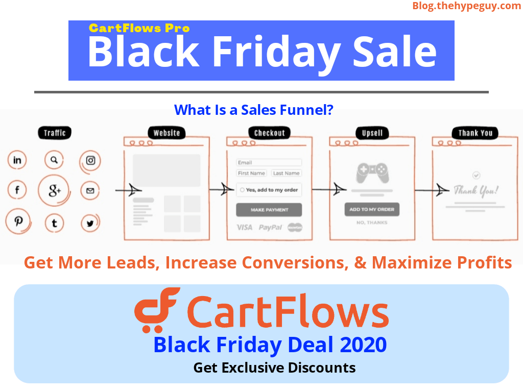 Cartflows pro black Friday deal infographics