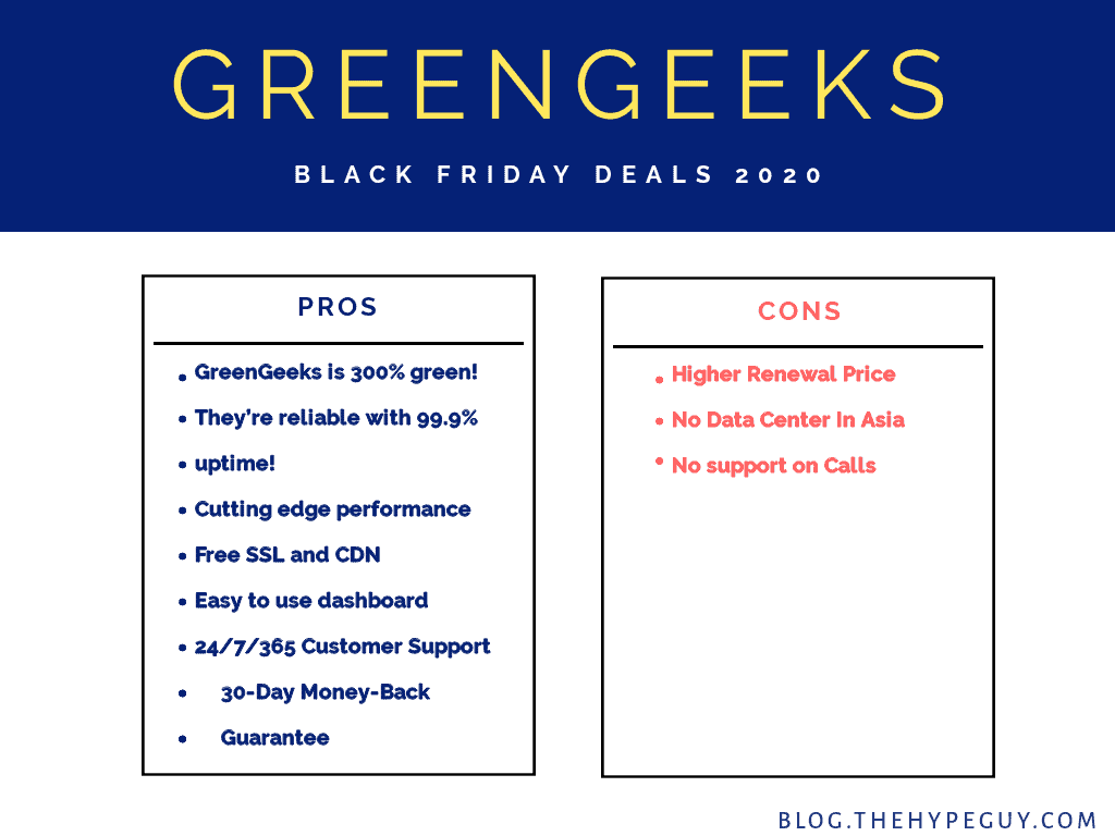 Pros and cons of Green geeks hosting black Friday deals